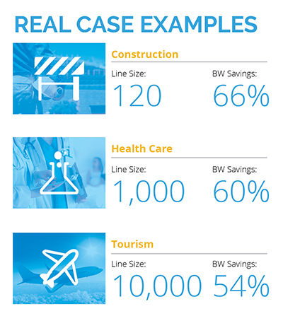 Real Case Examples - Construction, Health Care, Tourism