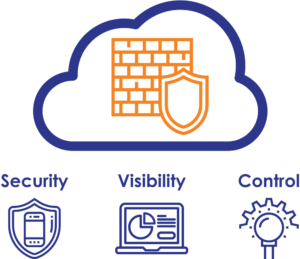 security visibility control